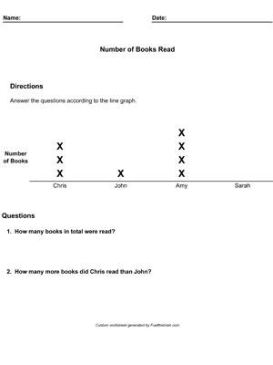 Custom Line Plot Worksheet Fuel the Brain - printable line graph template