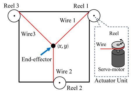 JRM Vol28 p808 (2016) Fuji Technology Press academic journal
