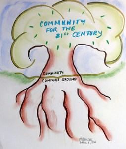 Community engagement is dead « Chris Corrigan