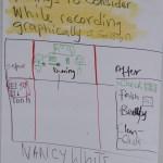 Graphic recording practice