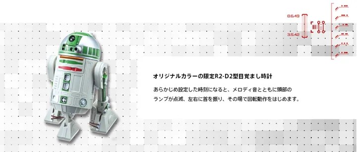 セブン&アイ限定!「スター・ウォーズ/フォースの覚醒」公開記念アイテムが発売! (STAR WARS)