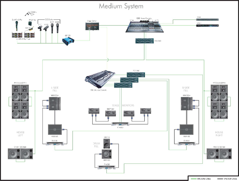 live pa wiring diagrams
