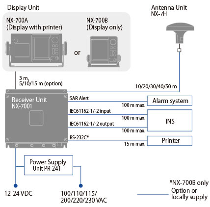 110 Block Wiring Diagram Navtex Receiver With Printer Nx 700a Navtex Products