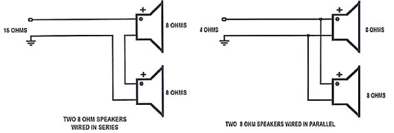 speaker ohm wiring calculator