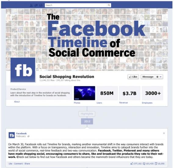 Die Geschichte des Social Commerce als Facebook Chronik