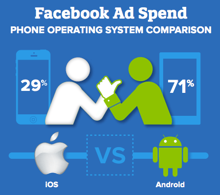 Facebook Mobile Anzeigen Android iPhone