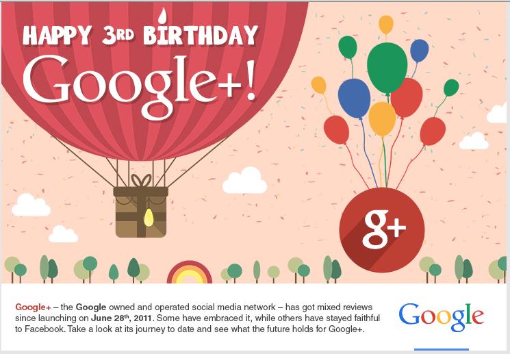 Happy Birthday Google+