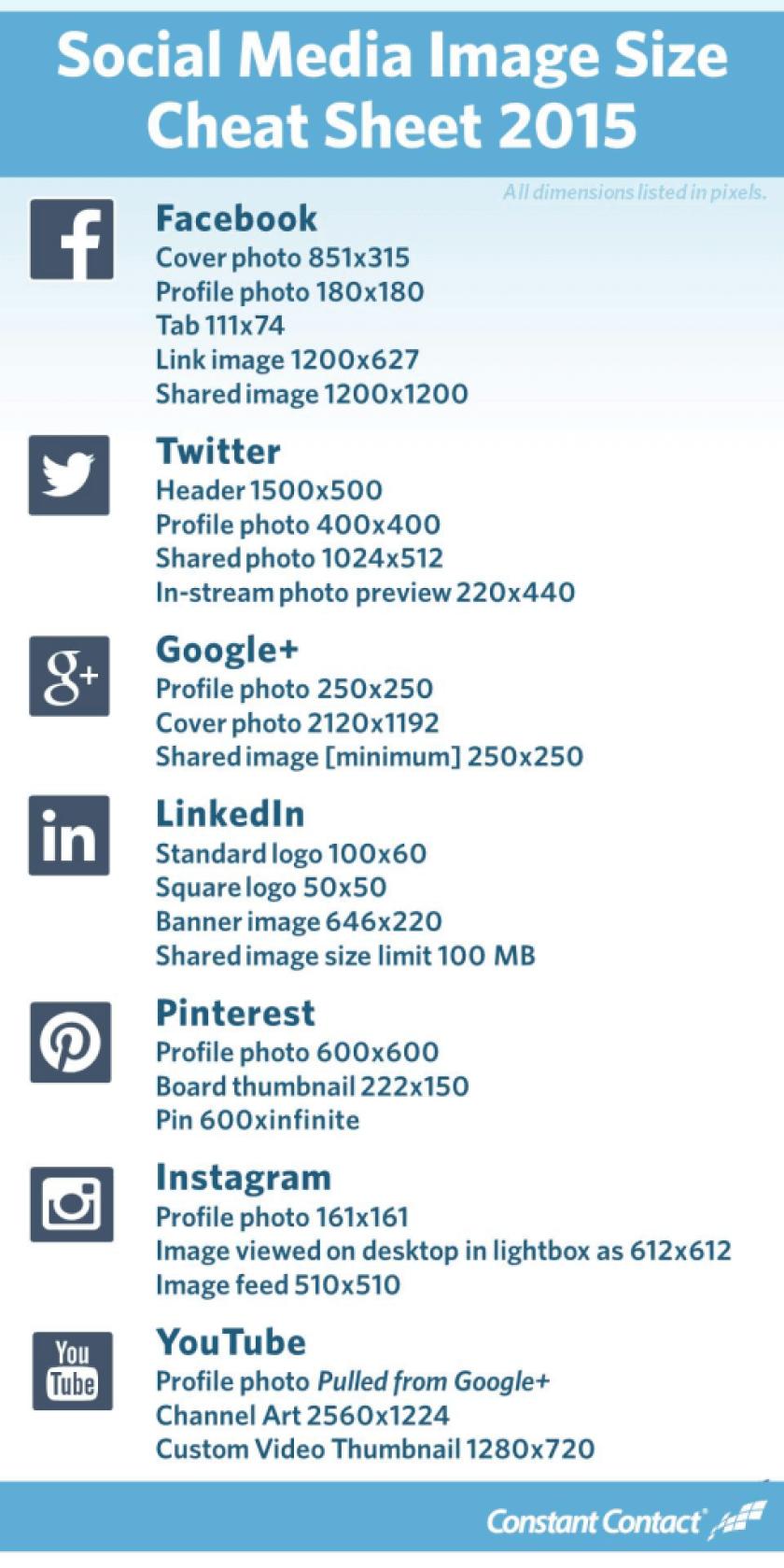 Social Media Bildgrößen - Größen von Profilbildern, Titelbildern und weiteren relevanten Formaten 2015