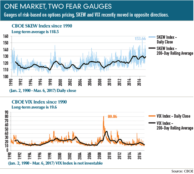 A more elegant measure of tail risk Futures Magazine