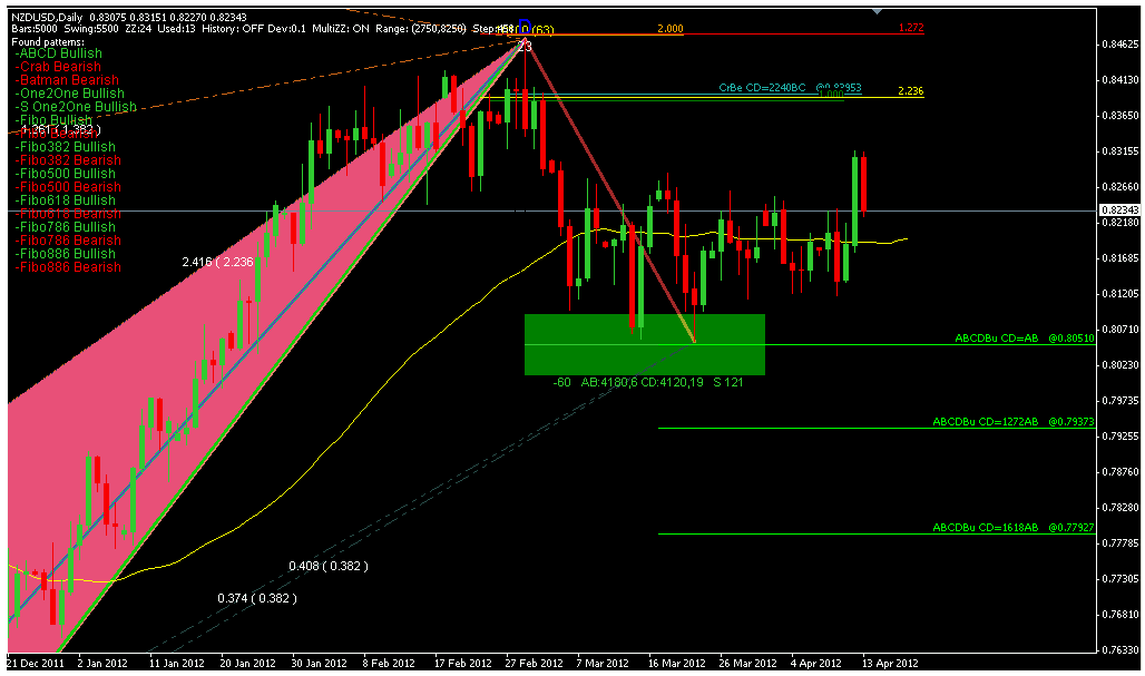Forex software open source