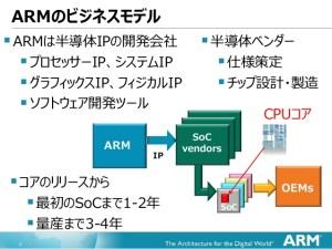 ソフトバンクがポンド安に乗じて半導体設計の英ARM社を3.3兆円で買収!