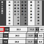 %e4%b8%80%e4%ba%ba%e6%97%85%e3%81%ae%e6%af%94%e7%8e%87