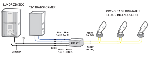Low Voltage Transformer Wiring Diagram Wiring Diagram