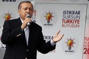 トルコ金利引き下げと為替レートの値動き