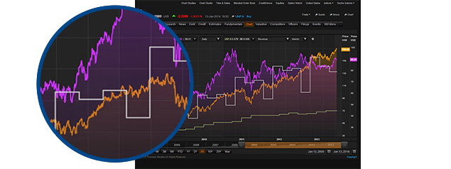 Reuters-FX-Eikon-Core-img1
