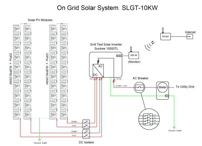 10kw grid tie solar ledningsdiagram