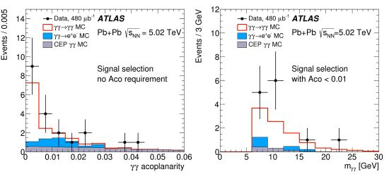 Evidence for light-by-light scattering in heavy-ion collisions with