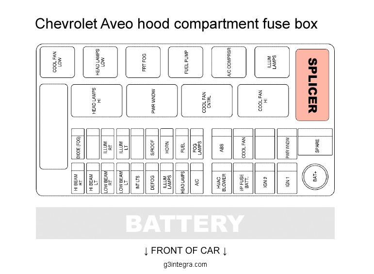 06 chevy aveo fuse box