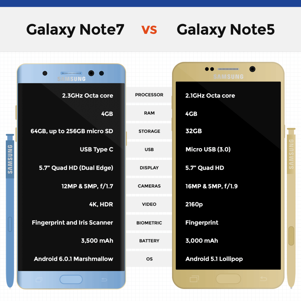 gadgetmatch-note7-note5-20160802