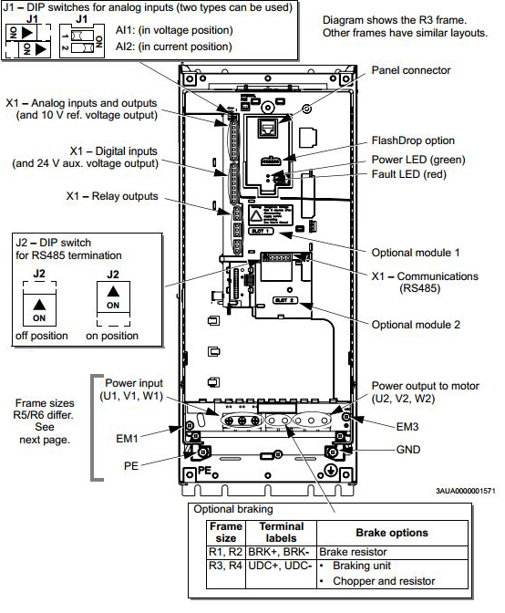 Abb Drive Wiring Diagram - Wiring Data Diagram