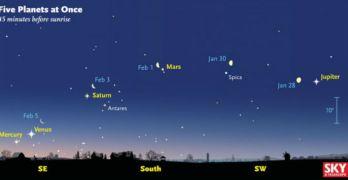 Cinque pianeti insieme nel cielo di gennaio e febbraio