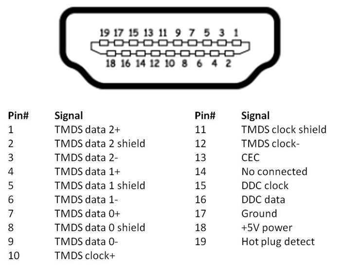 Does HDMI 20 Support 1080p 120Hz? Addressing HDMI Questions