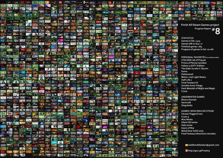 steam-noruega-gamersrd.com