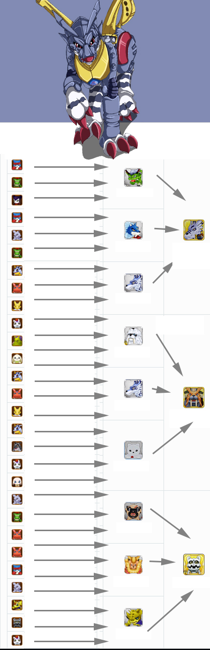 Digimon Linkz - MetalGarurumon  ShineGreymon Released Gameteep