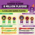 pvz garden warfare info
