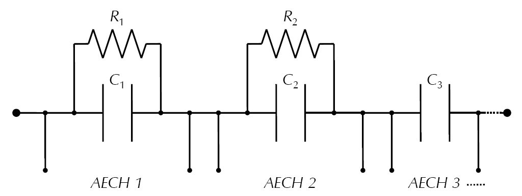 charging a capacitor parallel to a resistor