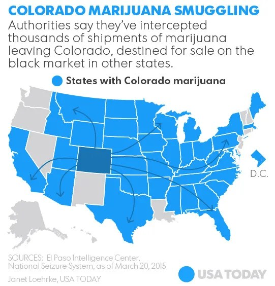 When smuggling Colo pot, not even the sky\u0027s the limit