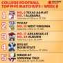 College Football Week 8 Top 25 Schedule Tv Times And