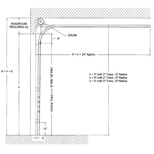 Medium Crop Of Garage Door Size