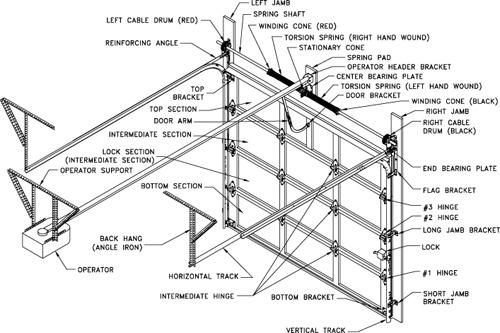 circuit principle of automatic door opener system