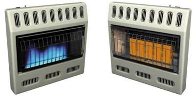 Ventless Propane Heater Pros And Cons Of A Propane Space Heater