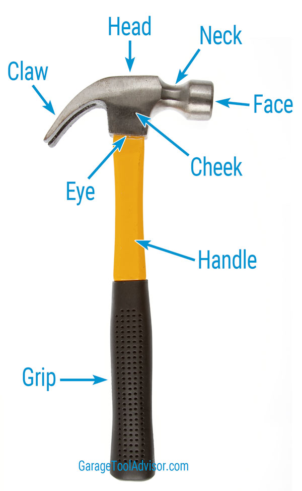 Parts of a Hammer (with Diagram) Garage Tool Advisor