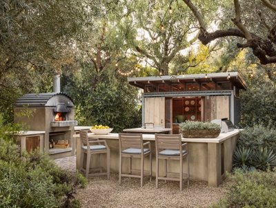 Top Garden Trends for 2019 | Garden Design