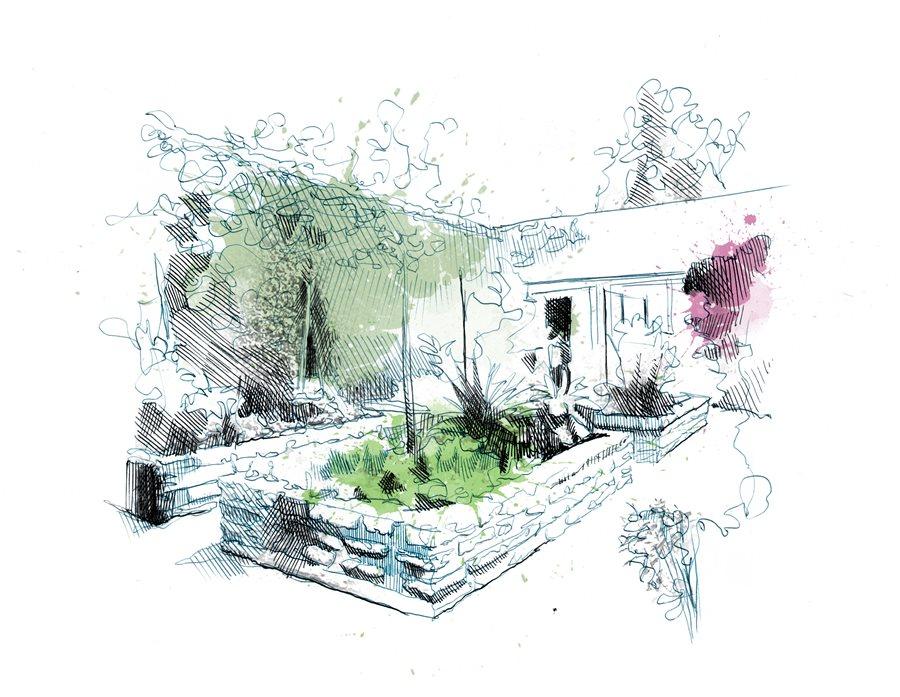 8 Landscape Design Principles Garden Design