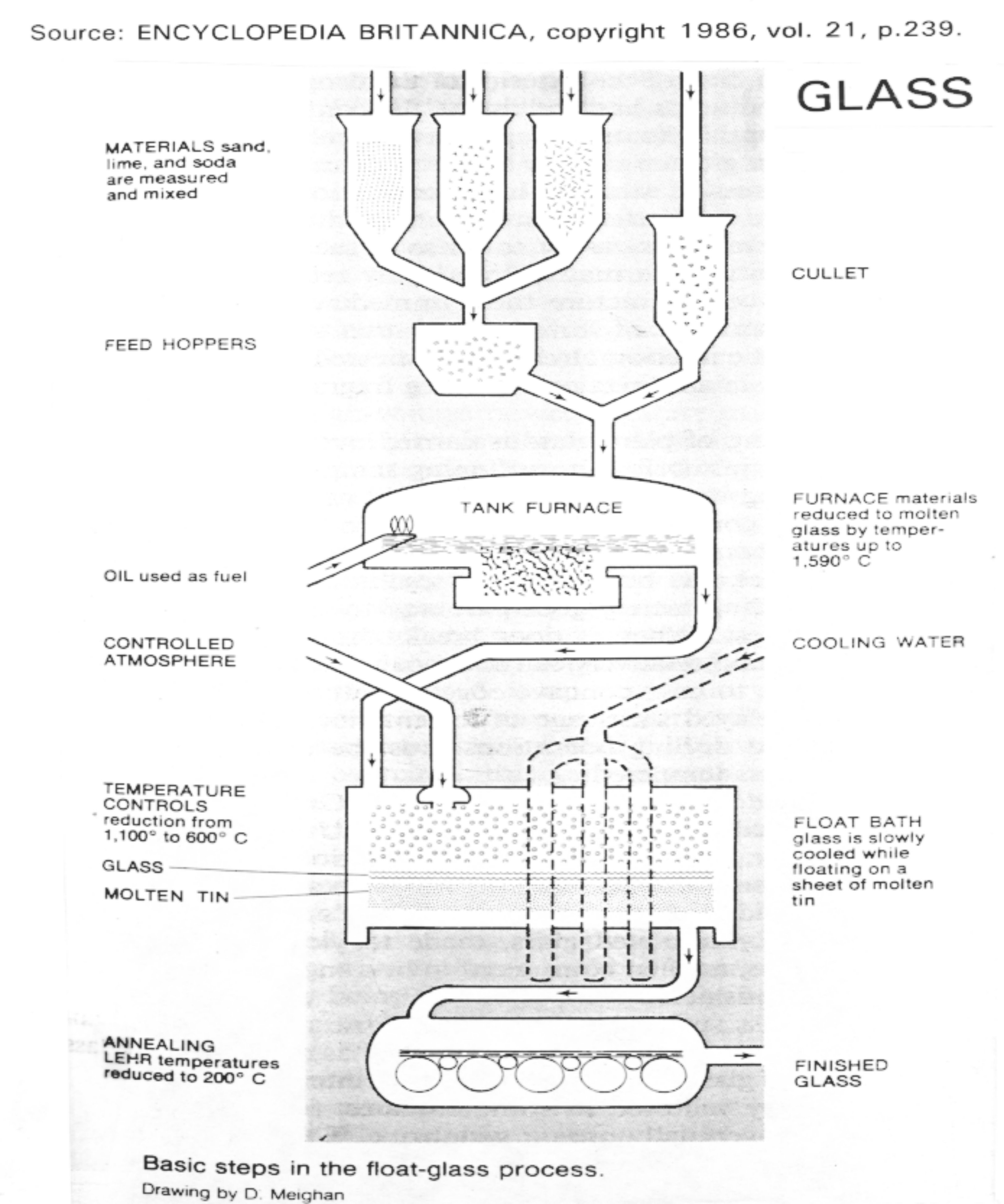 clean coal power plant diagram