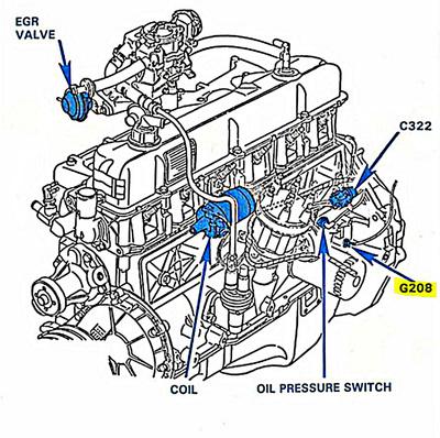 Engine-to-Firewall Ground - Gary\u0027s Garagemahal (the Bullnose bible)