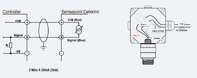 wiring diagram e point gas detector