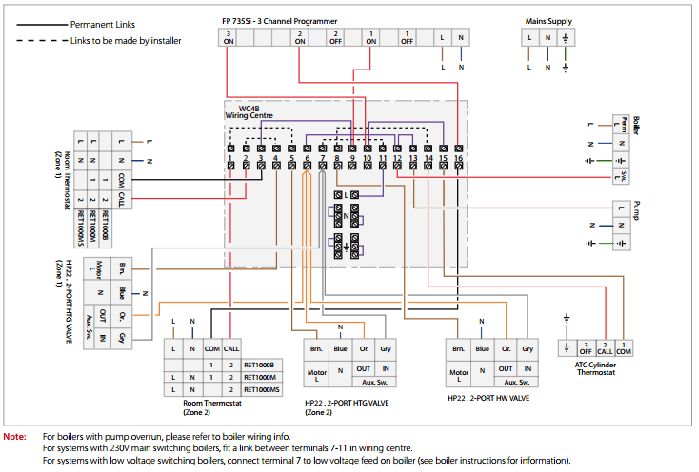 central heating wiring diagrams drayton controls