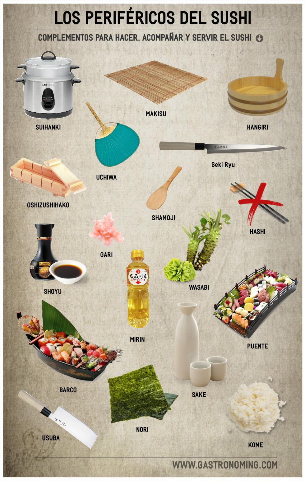 Los periféricos del sushi