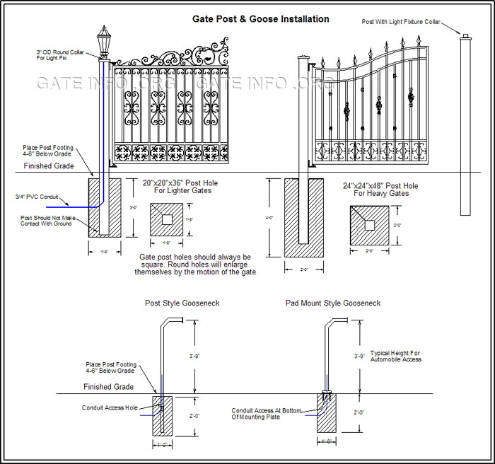 solar electric fence installation diagram