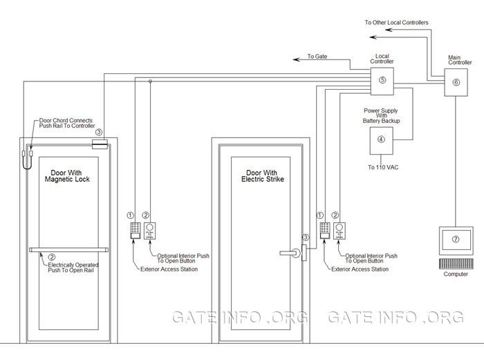 door hardware wiring diagram