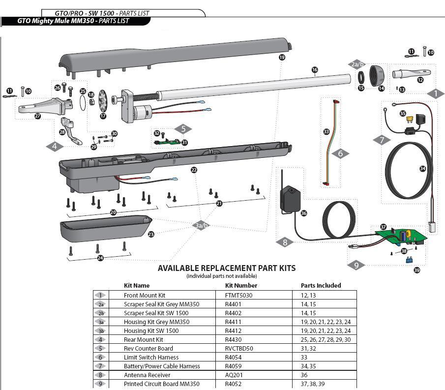 Gate Motor Wiring Diagram Index listing of wiring diagrams