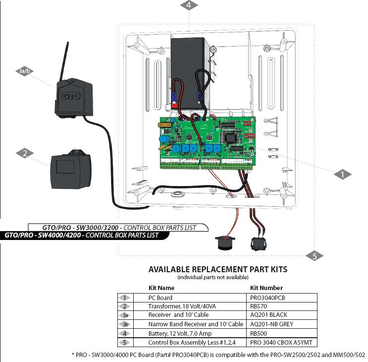 mighty mule wiring diagram