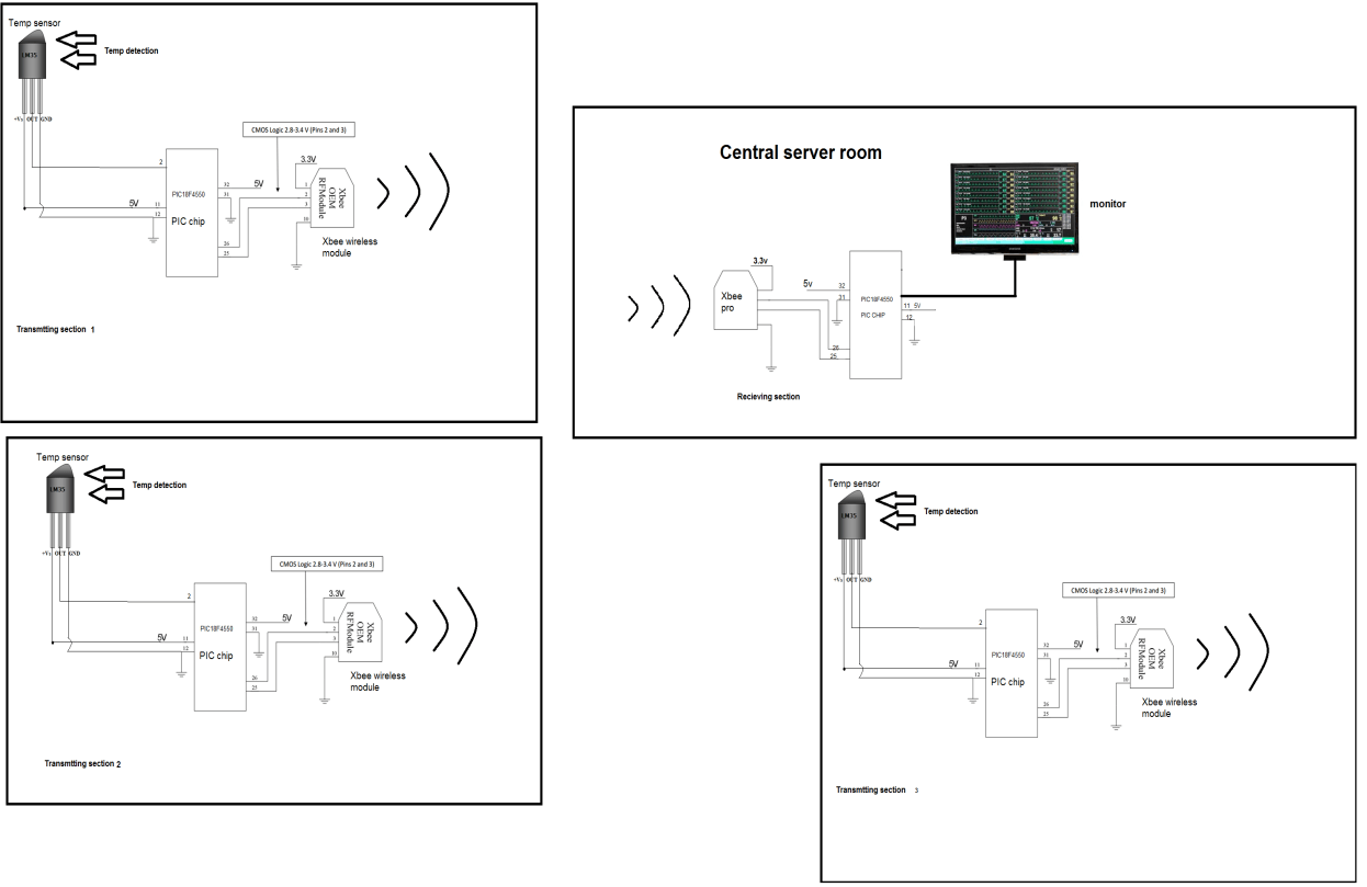 Circuit Diagram Of Zigbee Transceiver Auto Electrical Wiring Vk6wia News Broadcast Circuits