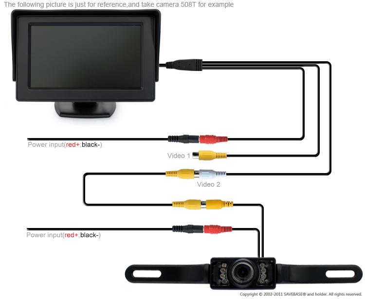 Ir Camera Wiring Diagram Wiring Schematic Diagram