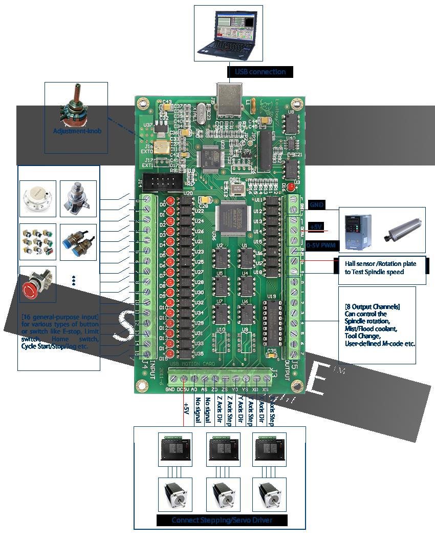 c11 breakout board wiring diagram